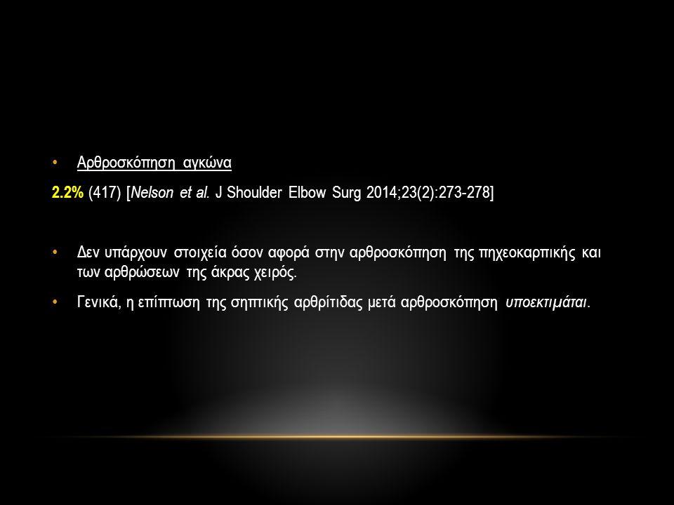 Αρθροσκόπηση αγκώνα 2.2% (417) [Nelson et al. J Shoulder Elbow Surg 2014;23(2):273-278]